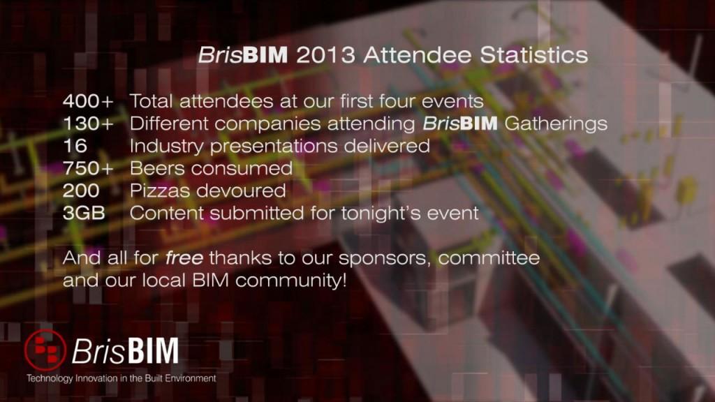 BrisBIM End of Year Gathering